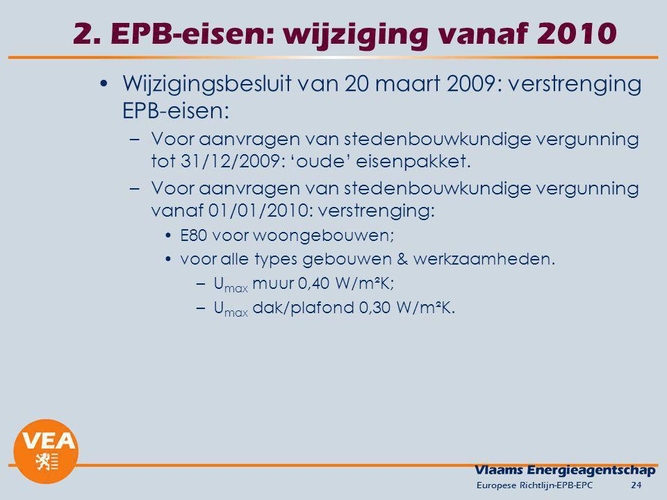 2. EPB-eisen: wijziging vanaf 2010