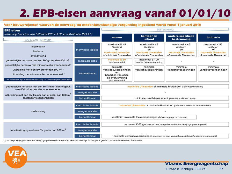 2. EPB-eisen aanvraag vanaf 01/01/10
