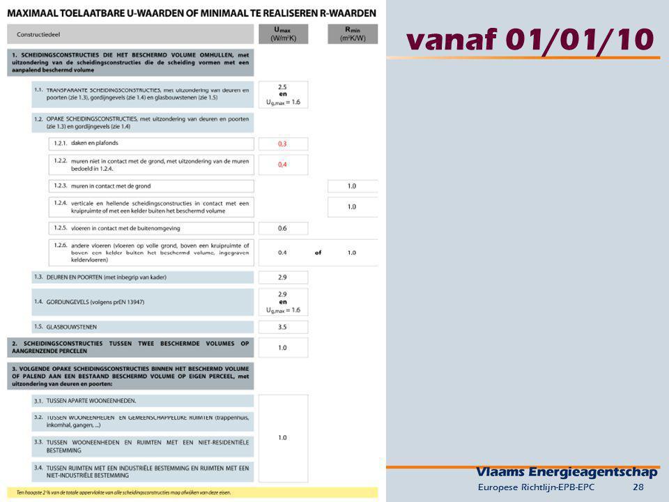 vanaf 01/01/10 Europese Richtlijn-EPB-EPC