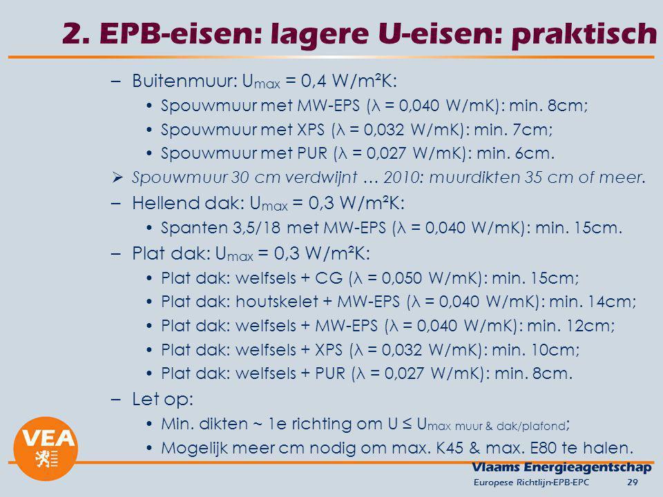 2. EPB-eisen: lagere U-eisen: praktisch
