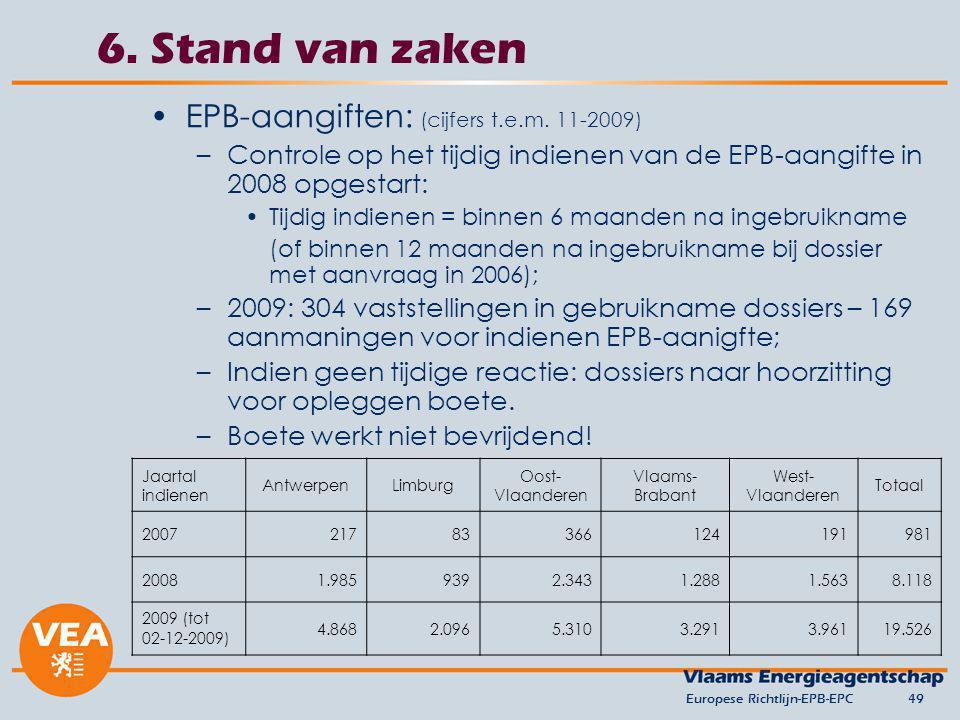 6. Stand van zaken EPB-aangiften: (cijfers t.e.m. 11-2009)