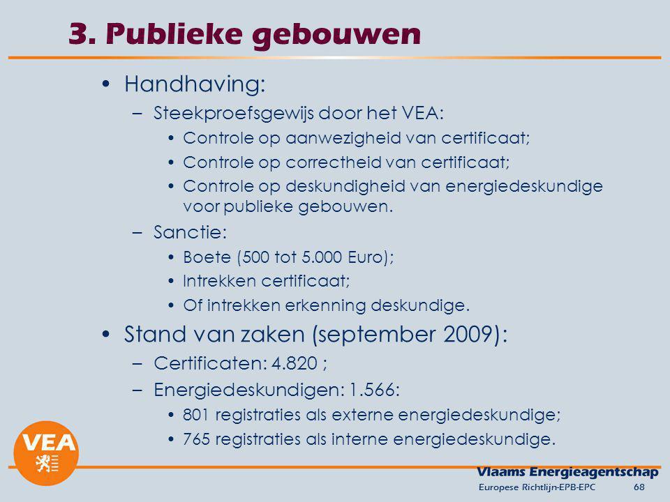 3. Publieke gebouwen Handhaving: Stand van zaken (september 2009):