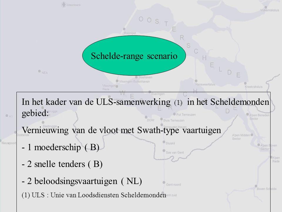 Schelde-range scenario