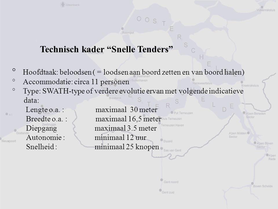 Technisch kader Snelle Tenders