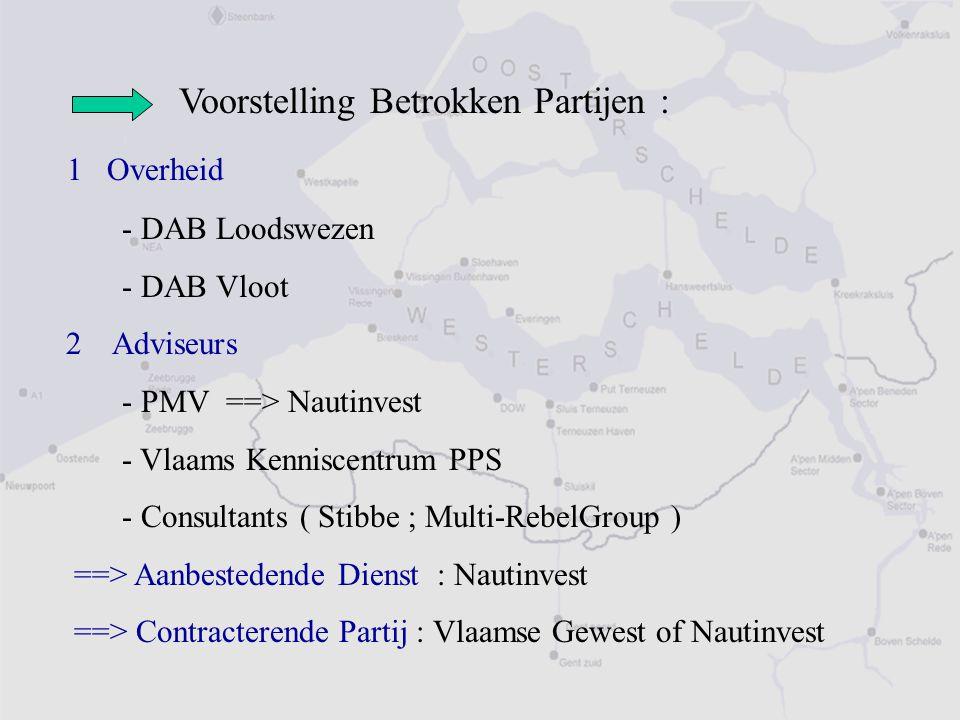 Voorstelling Betrokken Partijen : 1 Overheid