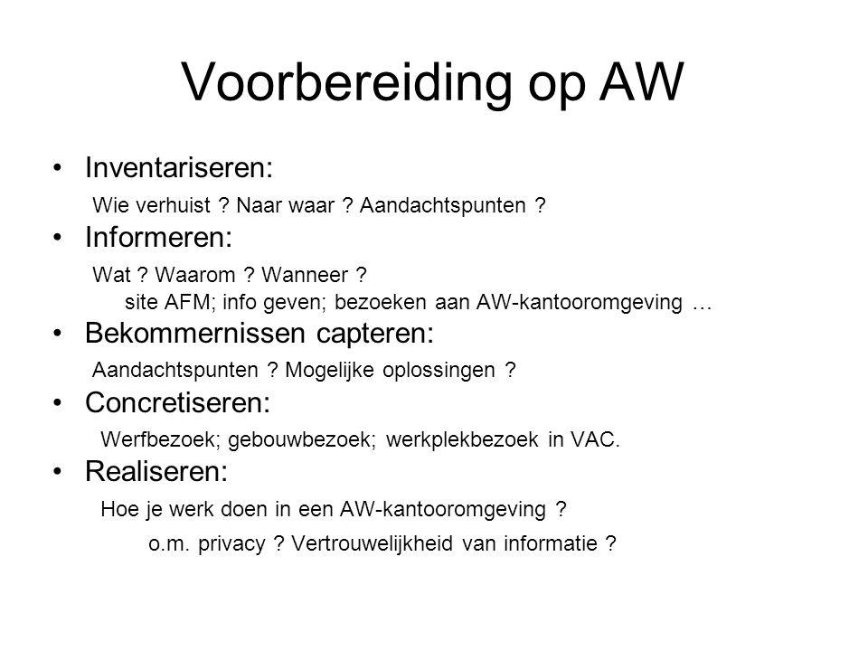 Voorbereiding op AW Inventariseren:
