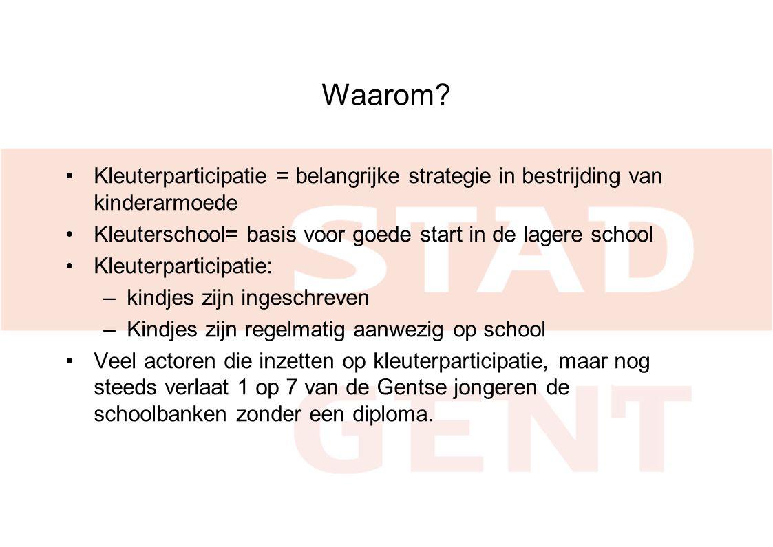 Waarom Kleuterparticipatie = belangrijke strategie in bestrijding van kinderarmoede. Kleuterschool= basis voor goede start in de lagere school.