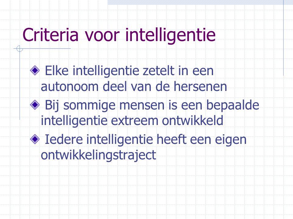 Criteria voor intelligentie