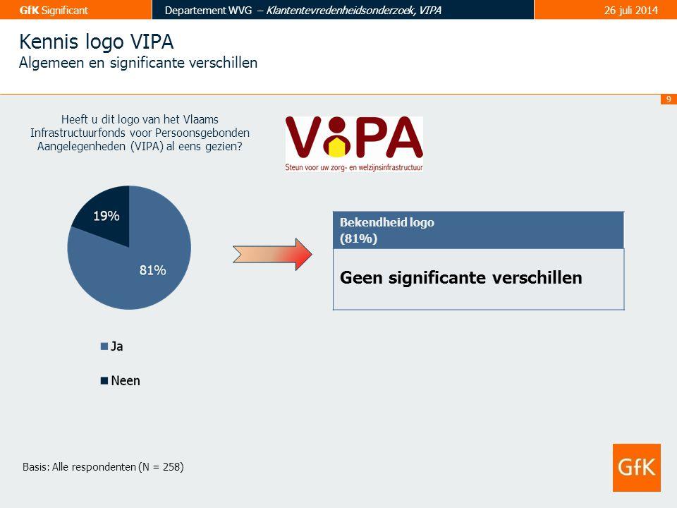 Kennis logo VIPA Geen significante verschillen