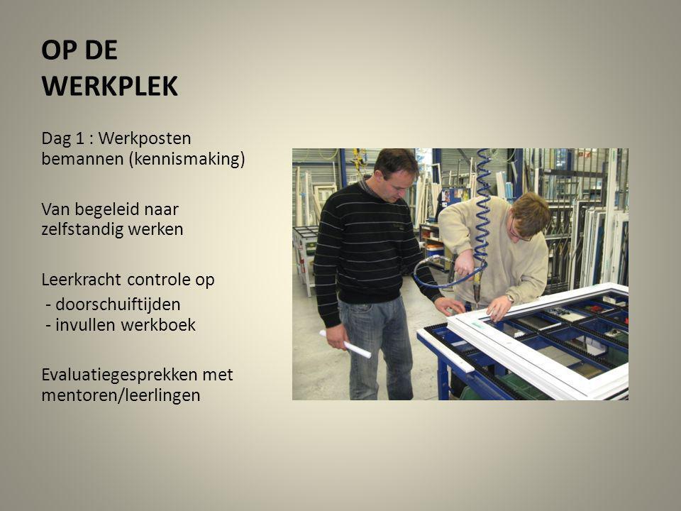 OP DE WERKPLEK Dag 1 : Werkposten bemannen (kennismaking)