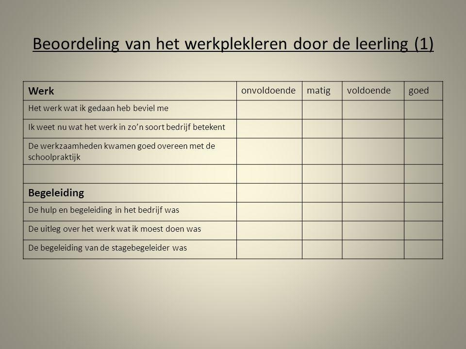 Beoordeling van het werkplekleren door de leerling (1)