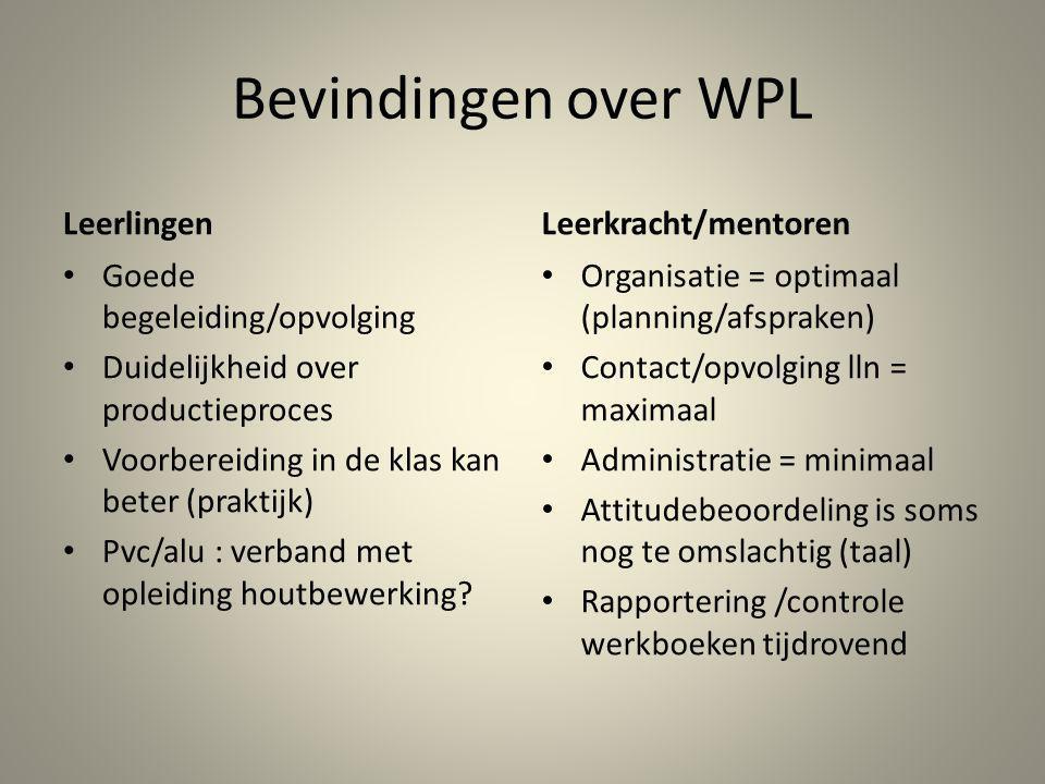 Bevindingen over WPL Leerlingen Leerkracht/mentoren