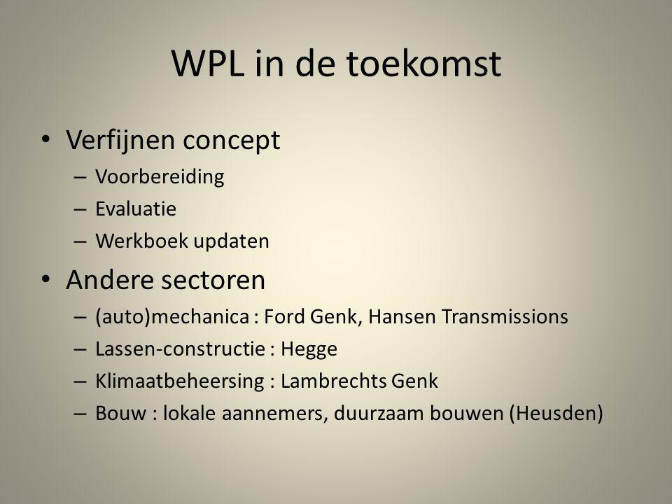 WPL in de toekomst Verfijnen concept Andere sectoren Voorbereiding