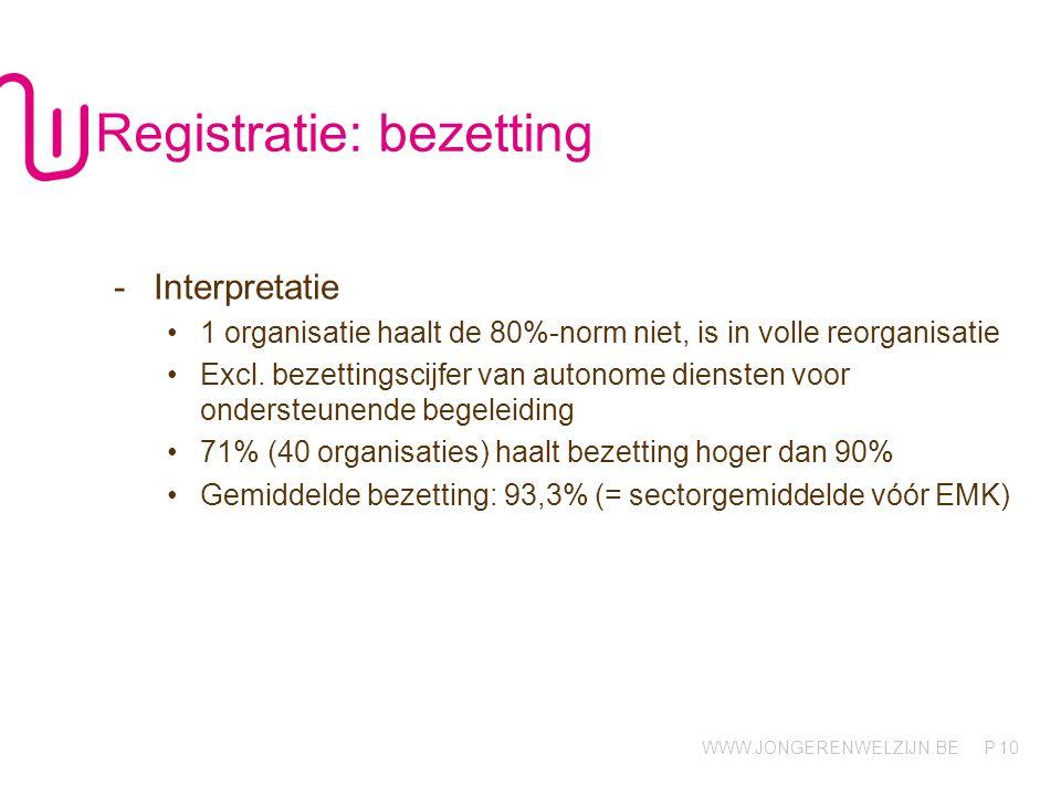 Registratie: bezetting