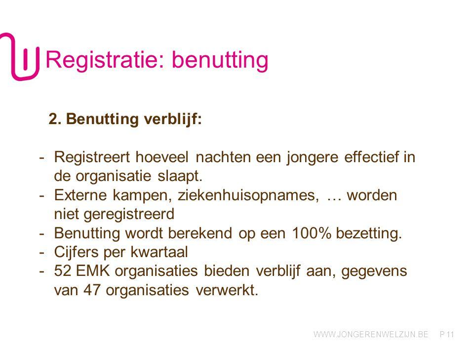 Registratie: benutting