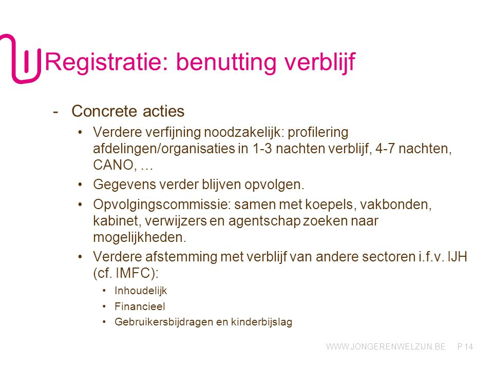 Registratie: benutting verblijf