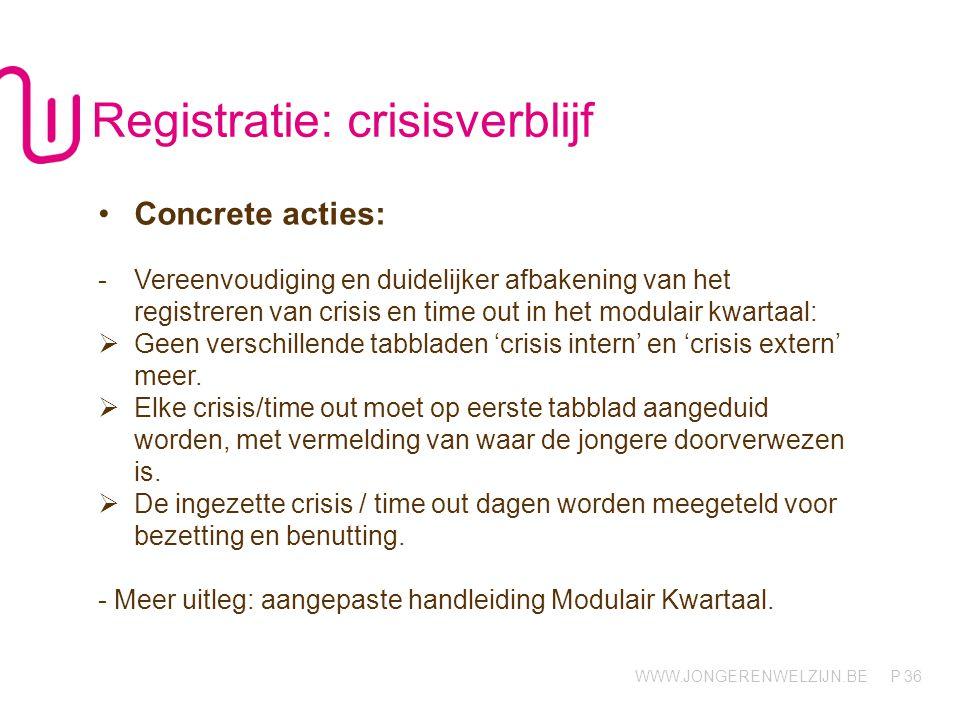 Registratie: crisisverblijf