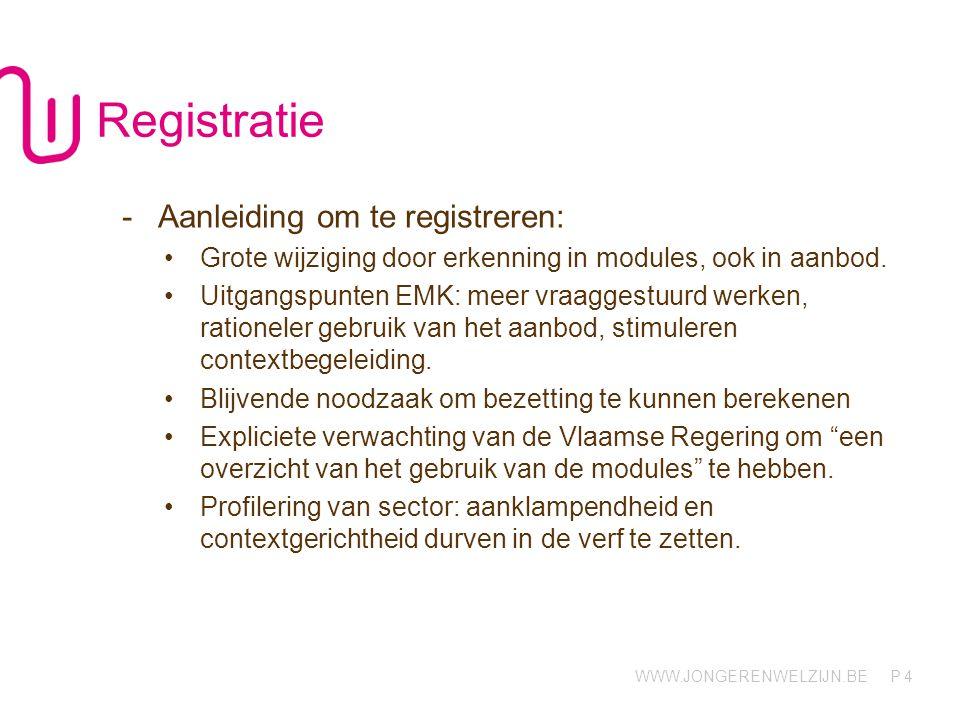 Registratie Aanleiding om te registreren: