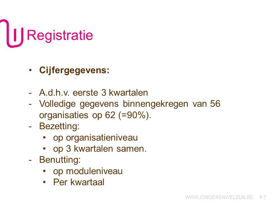 Registratie Cijfergegevens: A.d.h.v. eerste 3 kwartalen