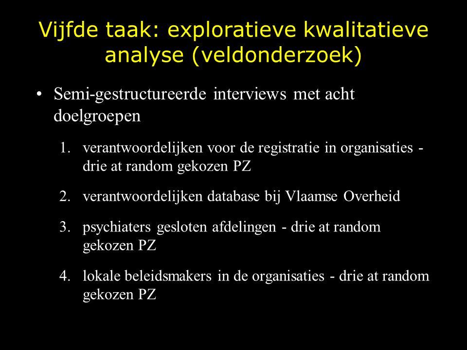 Vijfde taak: exploratieve kwalitatieve analyse (veldonderzoek)