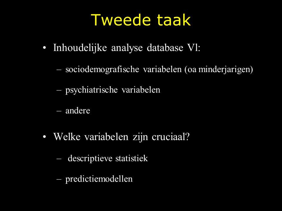Tweede taak Inhoudelijke analyse database Vl: