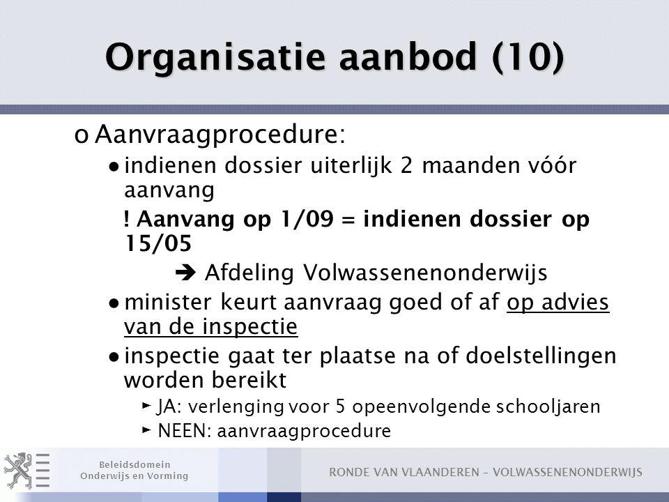 Organisatie aanbod (10) Aanvraagprocedure: