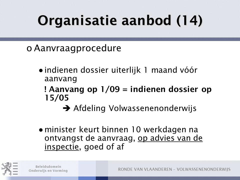 Organisatie aanbod (14) Aanvraagprocedure