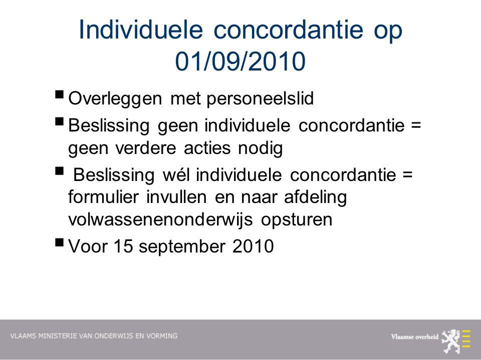 Individuele concordantie op 01/09/2010