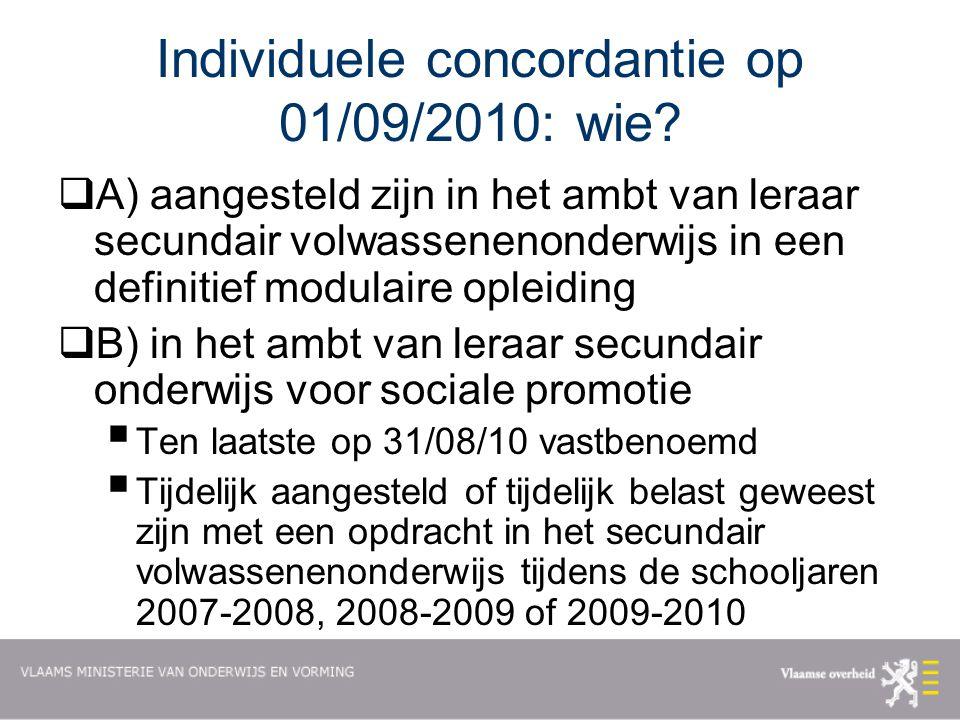 Individuele concordantie op 01/09/2010: wie