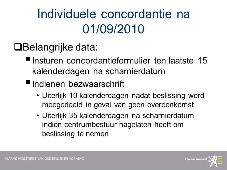 Individuele concordantie na 01/09/2010