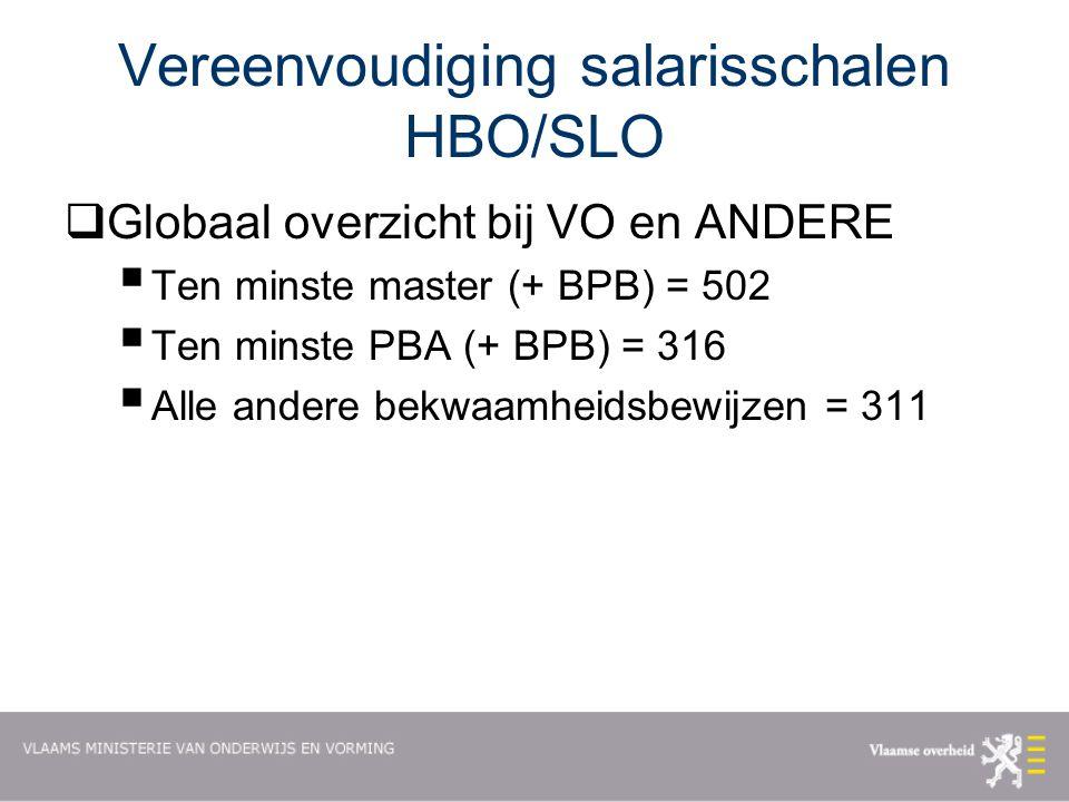 Vereenvoudiging salarisschalen HBO/SLO
