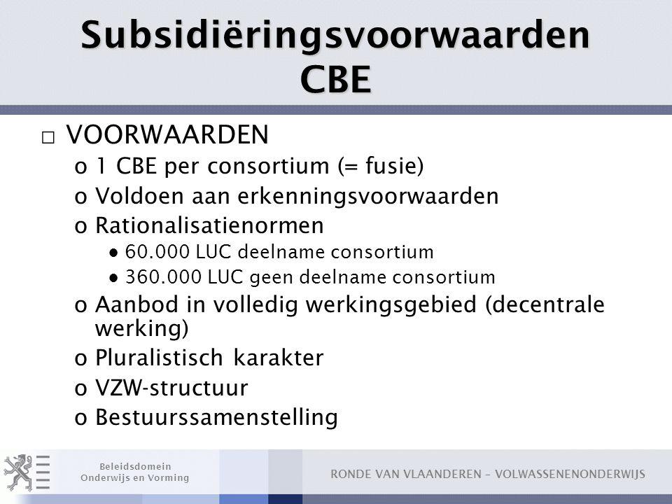 Subsidiëringsvoorwaarden CBE