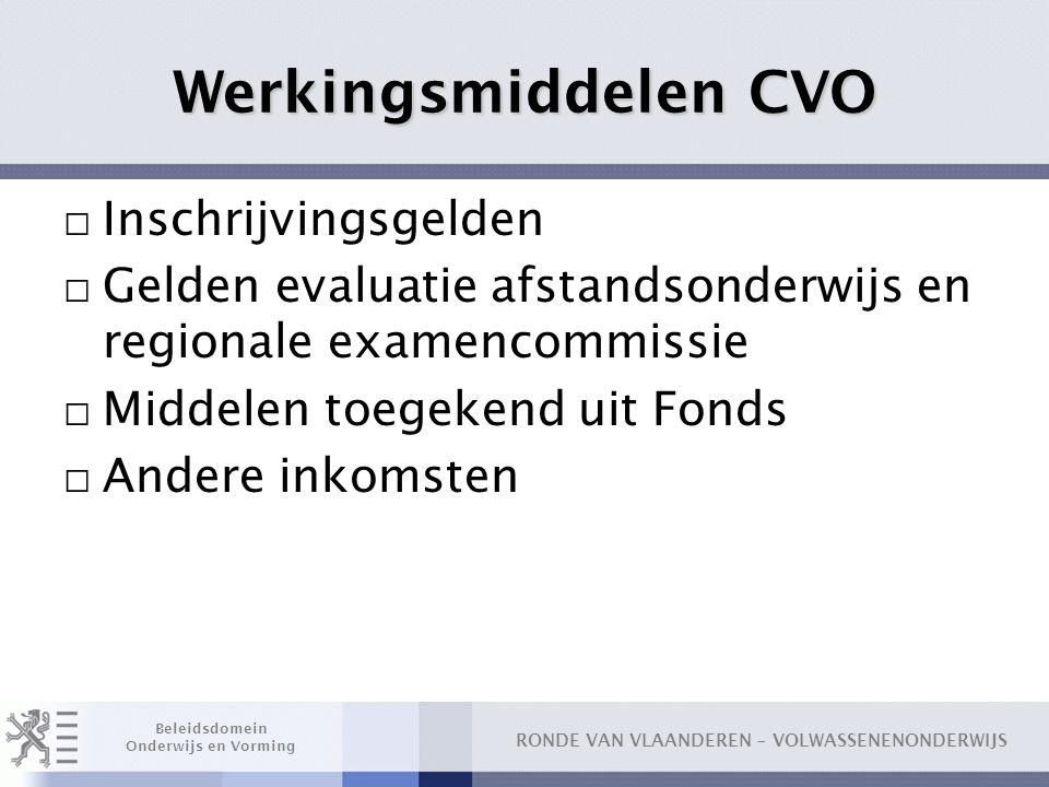 Werkingsmiddelen CVO Inschrijvingsgelden