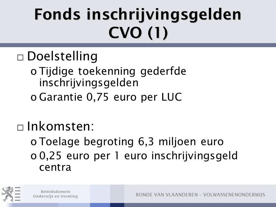 Fonds inschrijvingsgelden CVO (1)