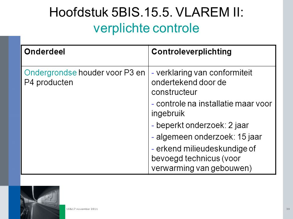 Hoofdstuk 5BIS.15.5. VLAREM II: verplichte controle