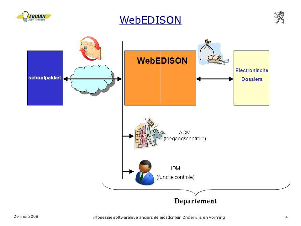WebEDISON WebEDISON Departement Electronische Dossiers schoolpakket