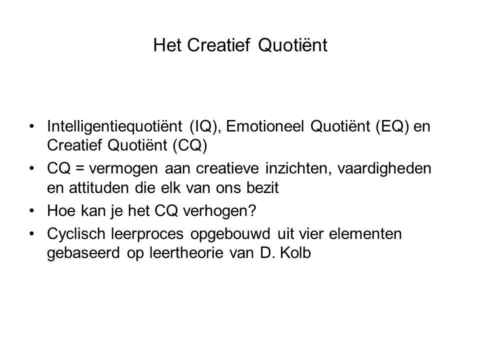 Het Creatief Quotiënt Intelligentiequotiënt (IQ), Emotioneel Quotiënt (EQ) en Creatief Quotiënt (CQ)