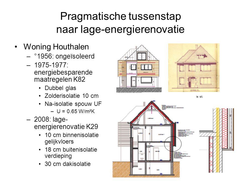 Pragmatische tussenstap naar lage-energierenovatie