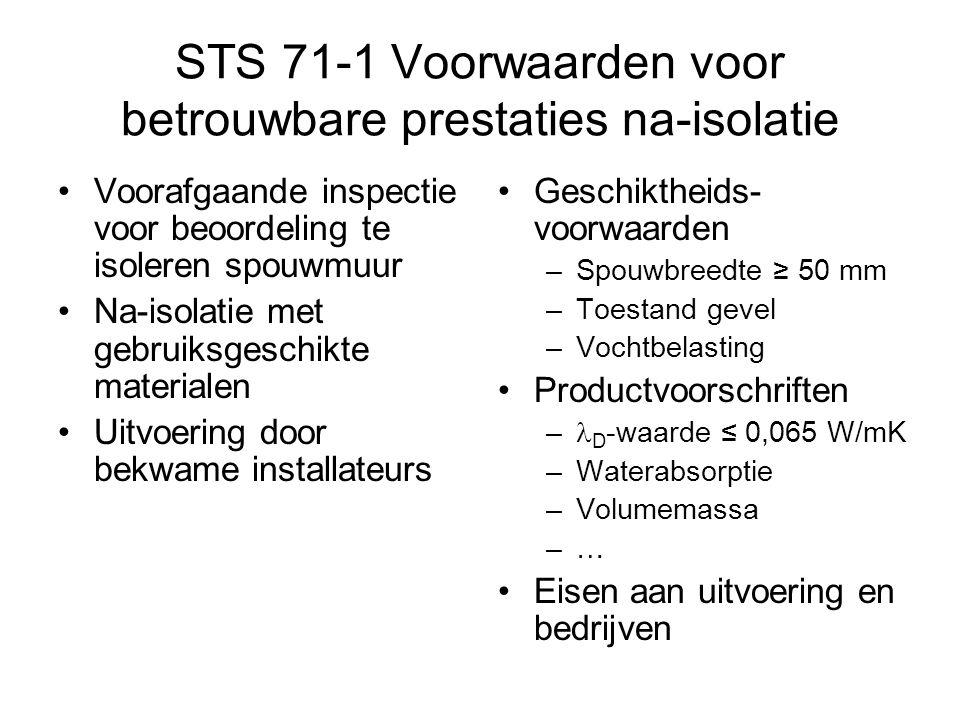 STS 71-1 Voorwaarden voor betrouwbare prestaties na-isolatie