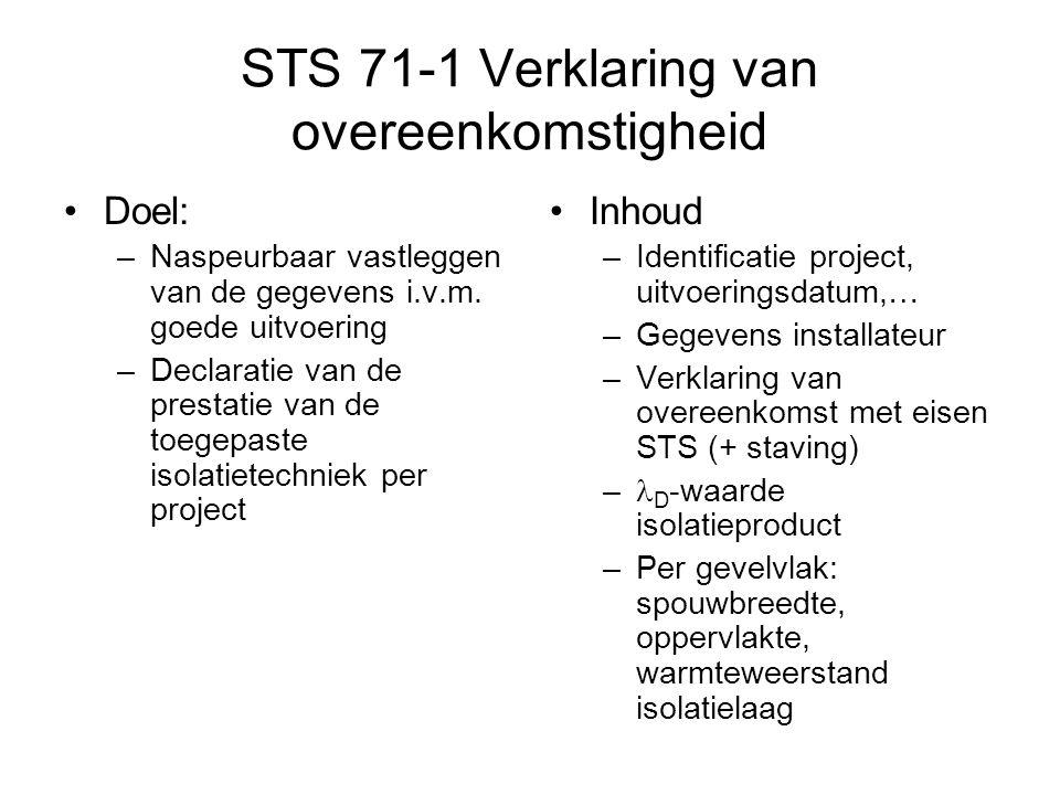 STS 71-1 Verklaring van overeenkomstigheid