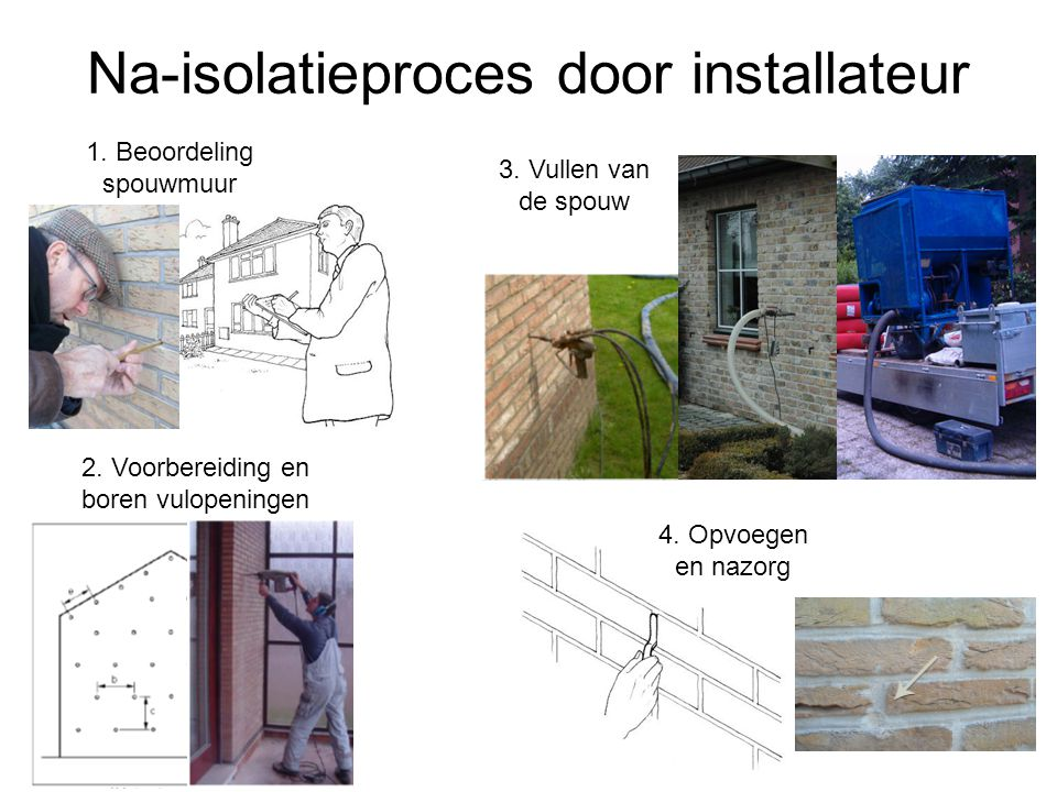 Na-isolatieproces door installateur