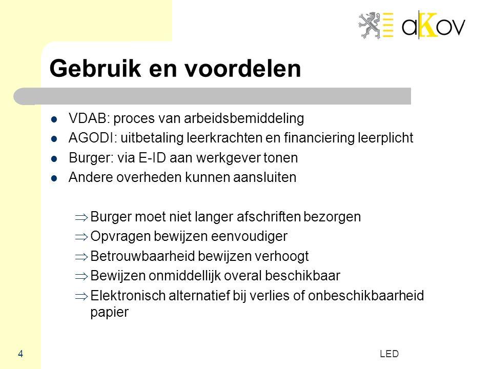 Gebruik en voordelen VDAB: proces van arbeidsbemiddeling