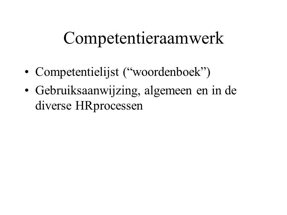 Competentieraamwerk Competentielijst ( woordenboek )