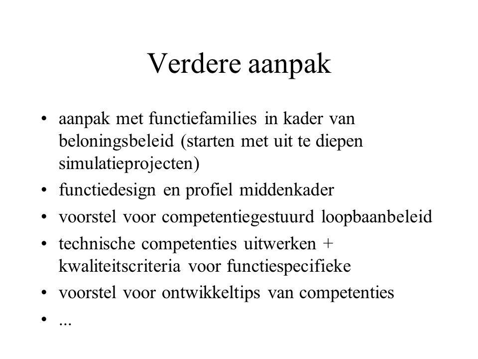 Verdere aanpak aanpak met functiefamilies in kader van beloningsbeleid (starten met uit te diepen simulatieprojecten)