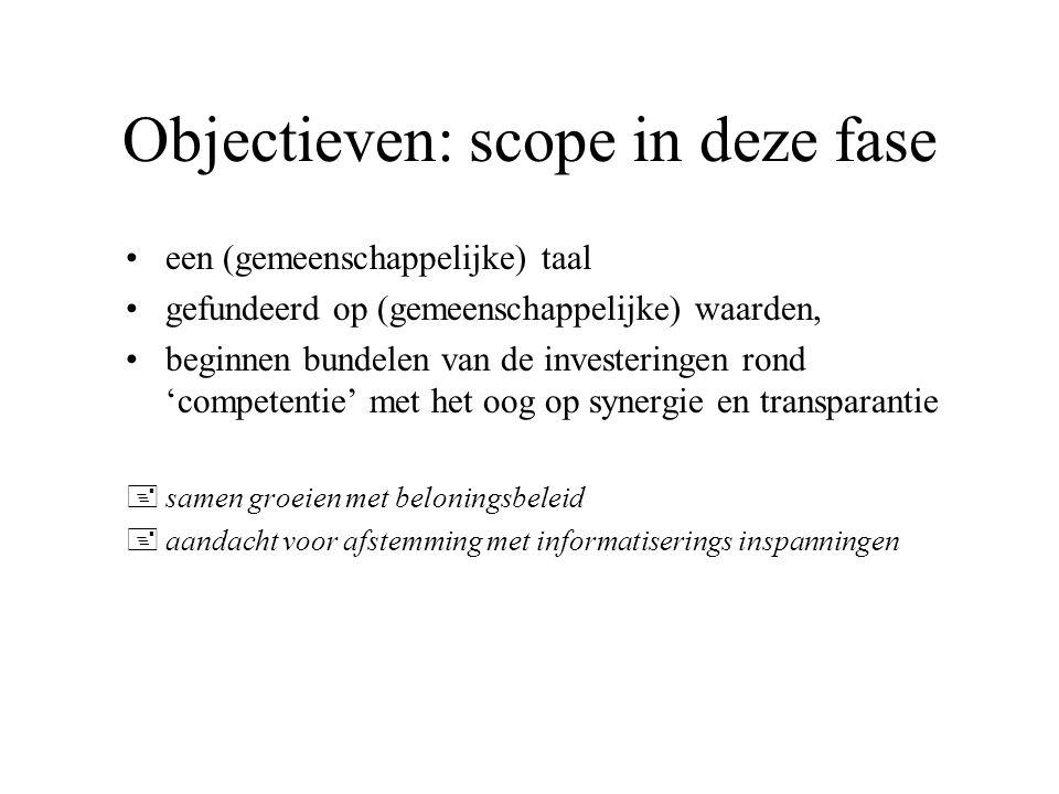 Objectieven: scope in deze fase