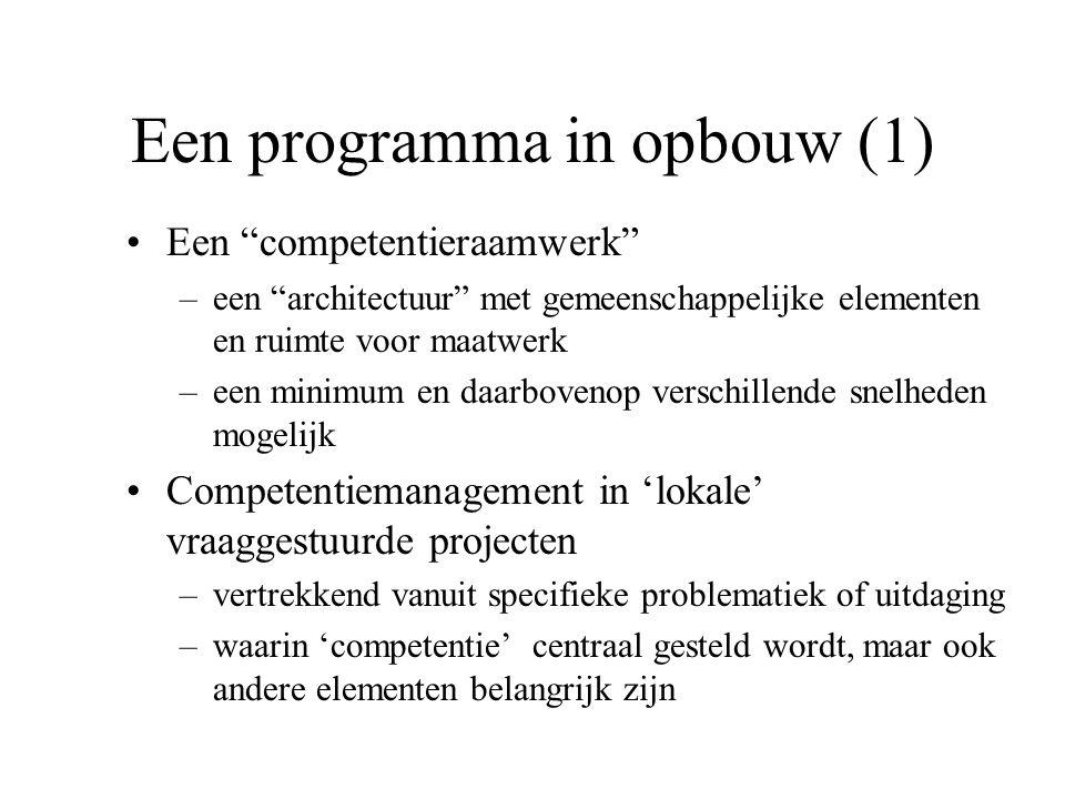 Een programma in opbouw (1)