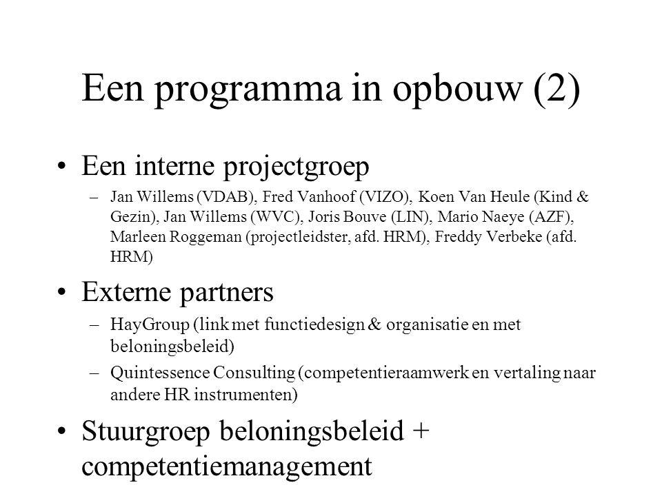 Een programma in opbouw (2)