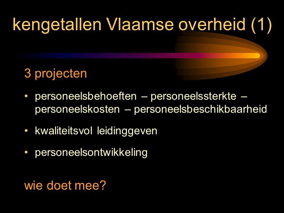 kengetallen Vlaamse overheid (1)