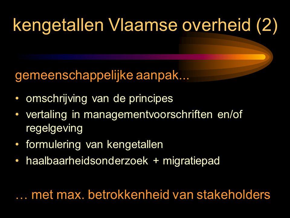 kengetallen Vlaamse overheid (2)
