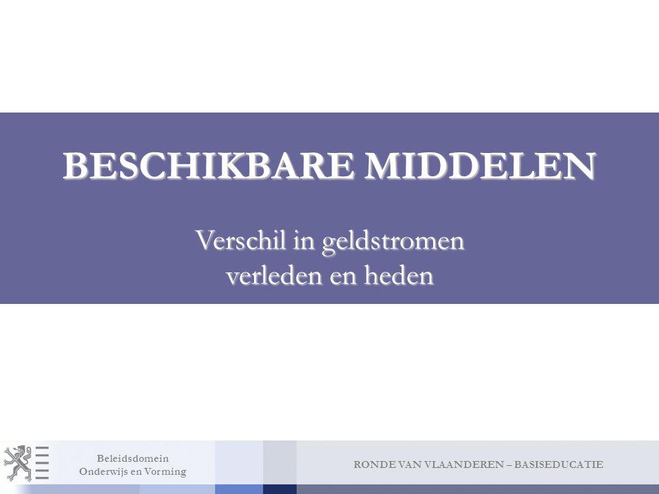 Groei van de middelen 2004-2007 totaal 2007 : 32 miljoen euro